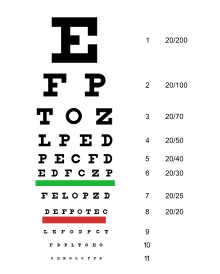 Photo of a Chart used to test vision